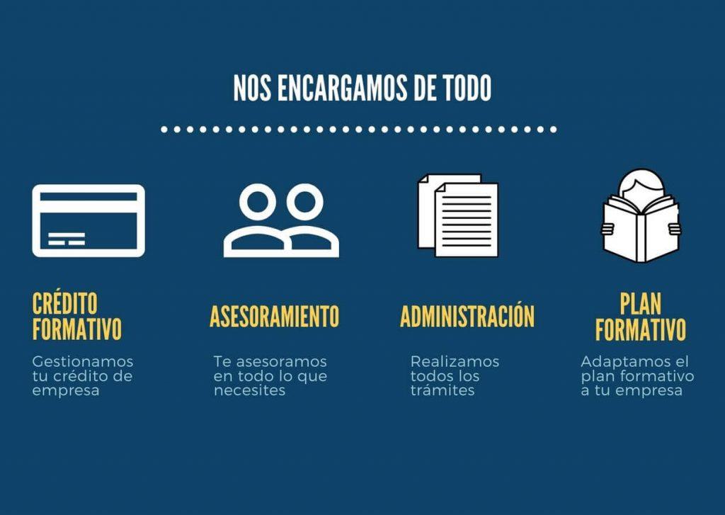 credito-formativo-formacion-a-empresas-alpeformacion.es